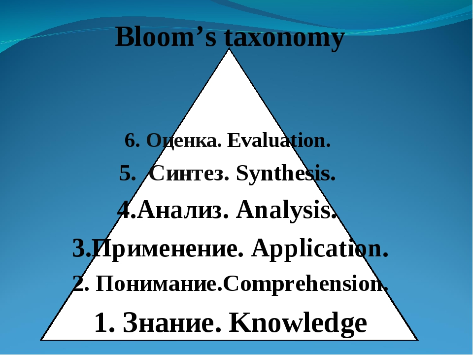 Bloom's taxonomy 6. Оценка. Evaluation.  5. Синтез. Synthesis.  4.Анализ. Ana...