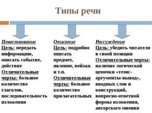 Типы речи Повествование Цель: передать информацию, описать событие, действие
