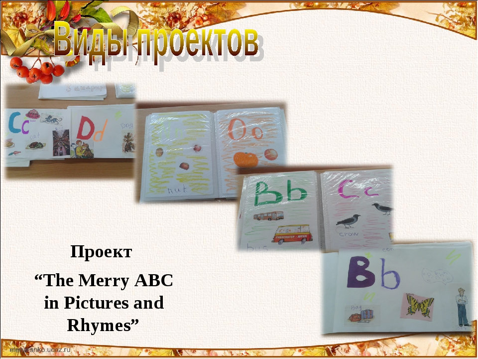 """Проект """"The Merry ABC in Pictures and Rhymes"""""""