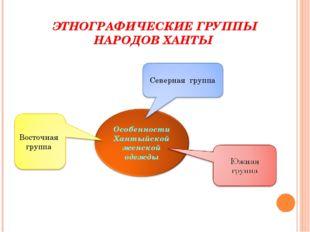 ЭТНОГРАФИЧЕСКИЕ ГРУППЫ НАРОДОВ ХАНТЫ