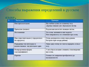 Способы выражения определений в русском языке. № Часть речи Примеры 1 Имя пр