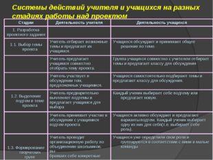 Системы действий учителя и учащихся на разных стадиях работы над проектом Ста