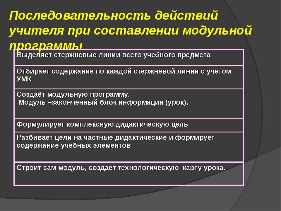 Последовательность действий учителя при составлении модульной программы Выдел...