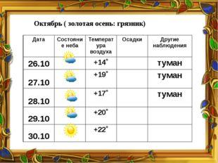 Октябрь ( золотая осень: грязник) Дата Состояние неба Температура воздуха Оса