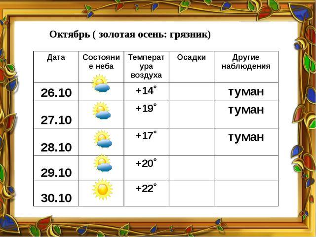 Октябрь ( золотая осень: грязник) Дата Состояние неба Температура воздуха Оса...