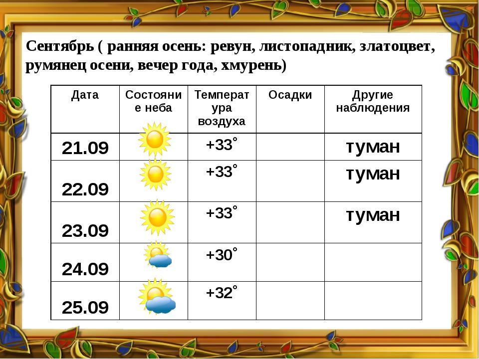 Сентябрь ( ранняя осень: ревун, листопадник, златоцвет, румянец осени, вечер...