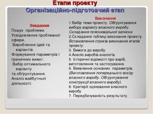 Етапи проекту Організаційно-підготовчий етап Завдання Пошук проблеми. Усвідом