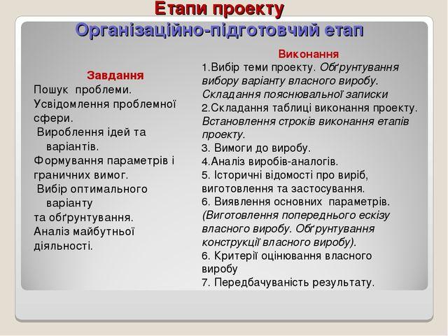 Етапи проекту Організаційно-підготовчий етап Завдання Пошук проблеми. Усвідом...