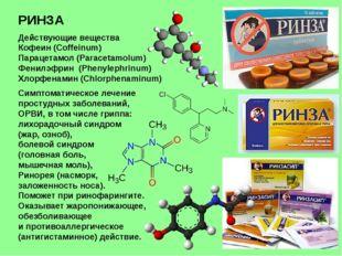 РИНЗА Действующие вещества Кофеин (Coffeinum) Парацетамол (Paracetamolum) Фен