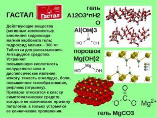 ГАСТАЛ Действующие вещества (активные компоненты): алюминия гидроксида- магни