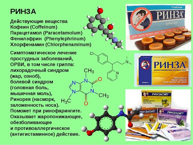 РИНЗА Действующие вещества Кофеин (Coffeinum) Парацетамол (Paracetamolum) Фен...