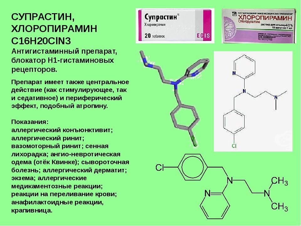 СУПРАСТИН, ХЛОРОПИРАМИН C16H20ClN3 Антигистаминный препарат, блокатор H1-гист...