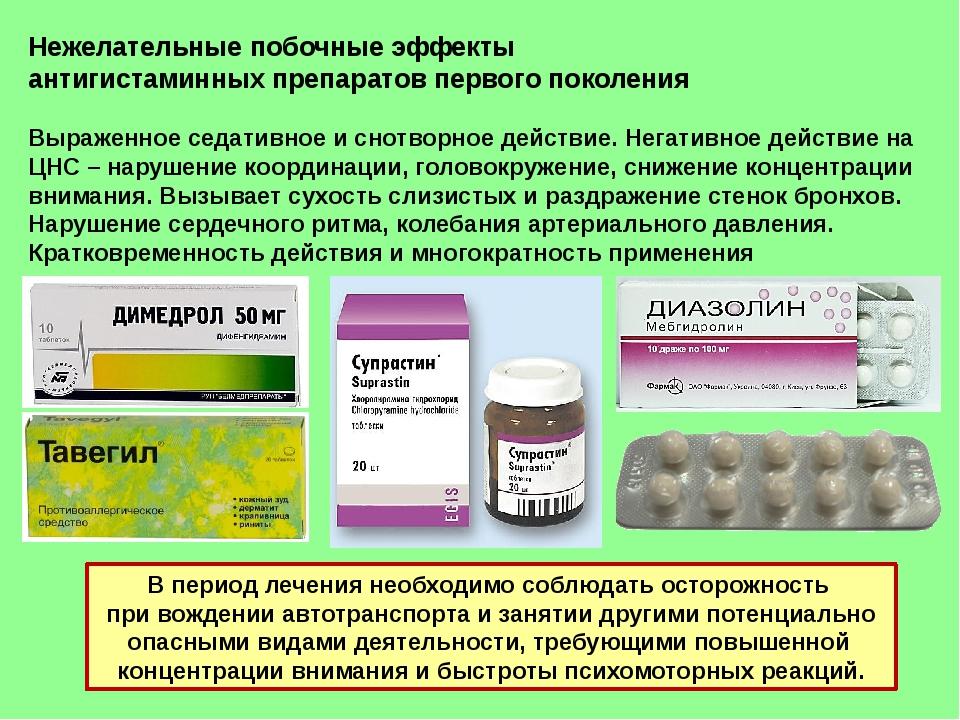 Нежелательные побочные эффекты антигистаминных препаратов первого поколения В...