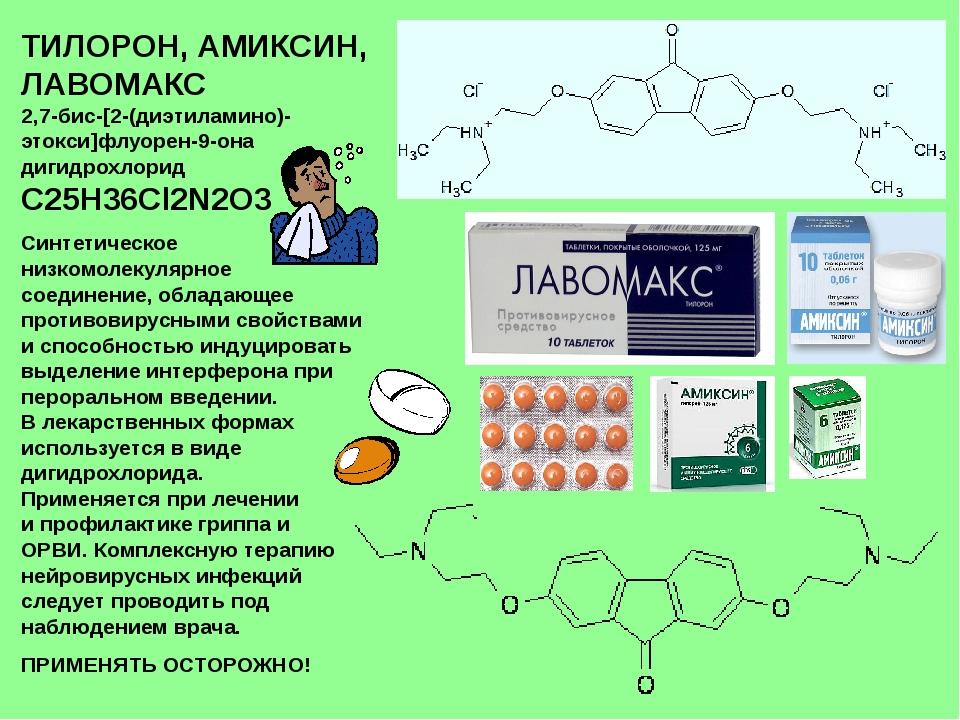 Амиксин и алкоголь совместимы