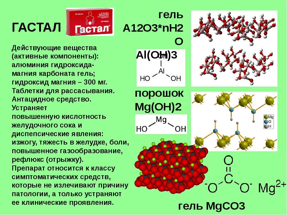 ГАСТАЛ Действующие вещества (активные компоненты): алюминия гидроксида- магни...