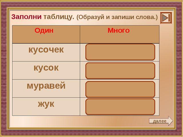 далее Заполни таблицу. (Образуй и запиши слова.) Один Много кусочеккусочки...