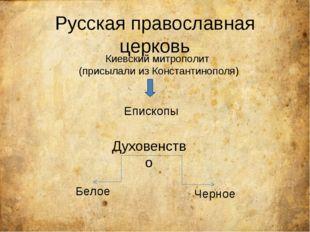 Русская православная церковь Киевский митрополит (присылали из Константинопол