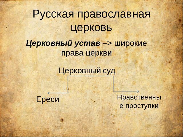 Русская православная церковь Церковный устав –> широкие права церкви Церковны...