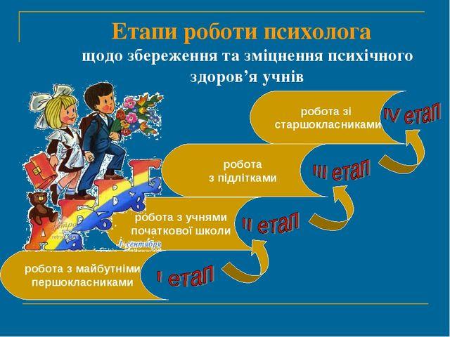 Етапи роботи психолога щодо збереження та зміцнення психічного здоров'я учнів...