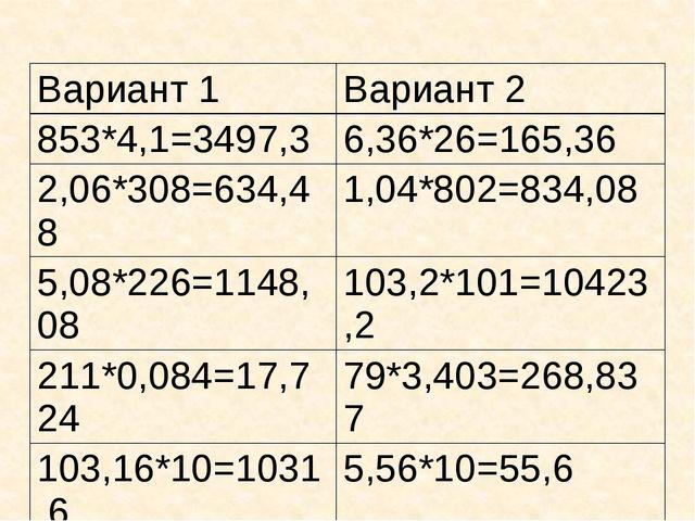 Вариант 1 Вариант 2 853*4,1=3497,3 6,36*26=165,36 2,06*308=634,48 1,04*802=83...