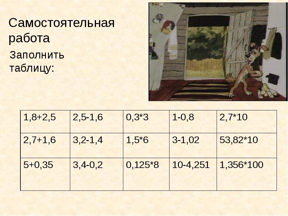 Самостоятельная работа Заполнить таблицу: 1,8+2,5 2,5-1,6 0,3*3 1-0,8 2,7*10...