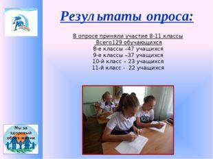 Результаты опроса: Мы за здоровый образ жизни В опросе приняли участие 8-11 к