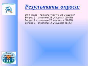 Результаты опроса: Мы за здоровый образ жизни 10-й класс – приняли участие 23