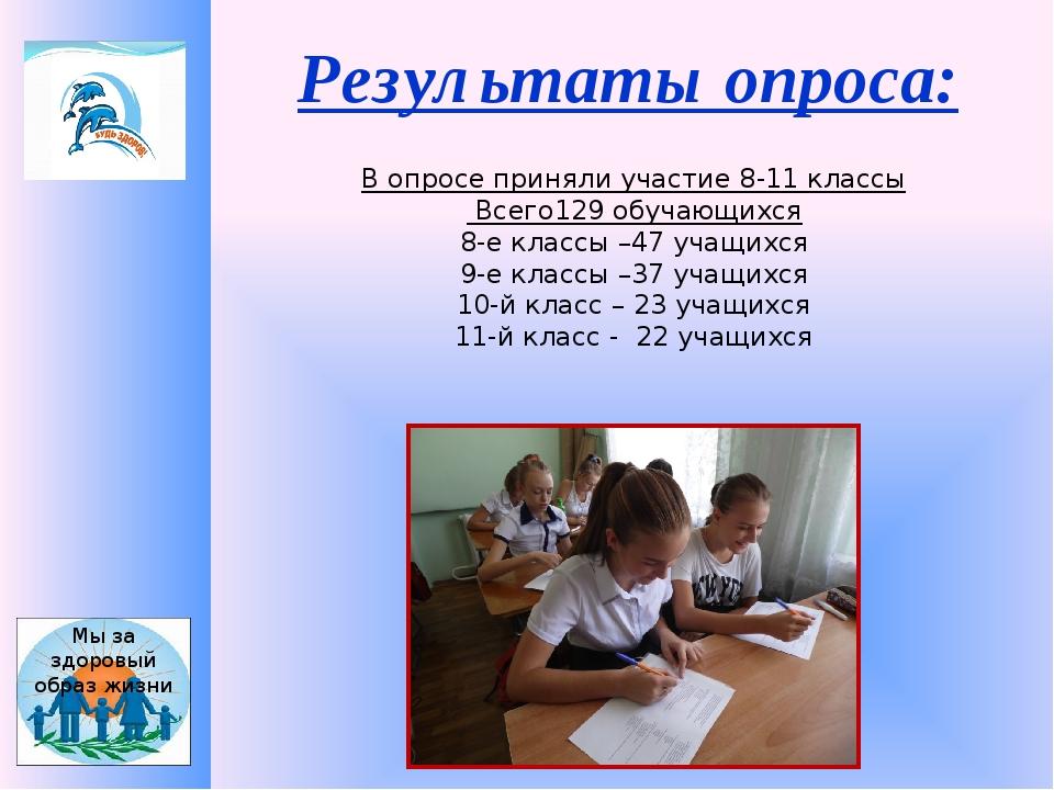 Результаты опроса: Мы за здоровый образ жизни В опросе приняли участие 8-11 к...