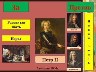Родовитая знать Народ За Против Толстой Меньшиков Ягужинский Петр II Акользин