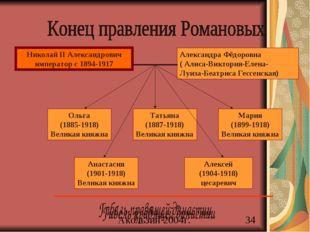 Николай II Александрович император с 1894-1917 Александра Фёдоровна ( Алиса-В
