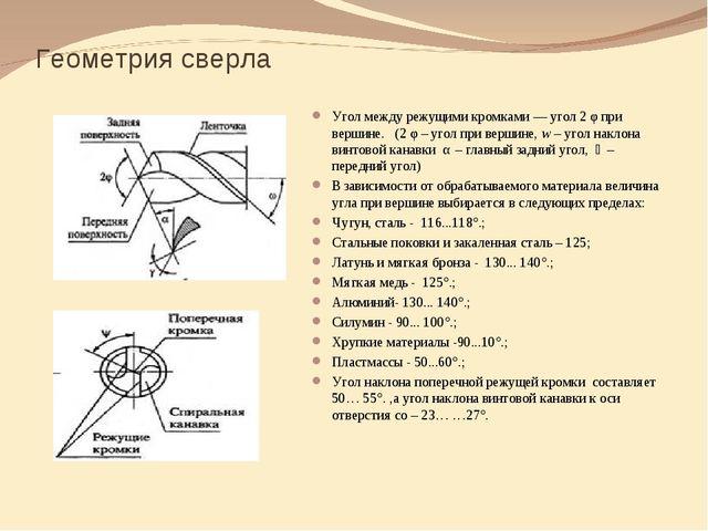 Геометрия сверла Угол между режущими кромками — угол 2 φ при вершине. (2 φ –...
