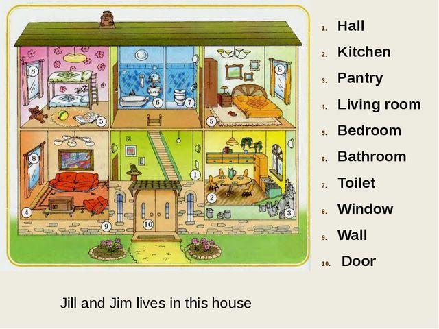 Jill and Jim lives in this house Hall Kitchen Pantry Living room Bedroom Bath...