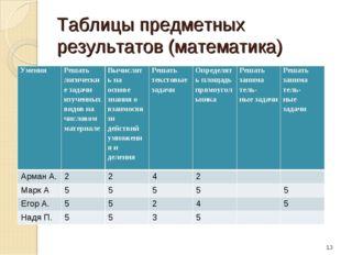 Таблицы предметных результатов (математика) * Умения Решать логические задач
