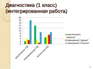 Диагностика (1 класс) (интегрированная работа) *