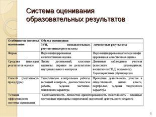 Система оценивания образовательных результатов * Особенности системы оцениван