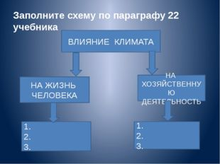 Заполните схему по параграфу 22 учебника ВЛИЯНИЕ КЛИМАТА НА ЖИЗНЬ ЧЕЛОВЕКА НА