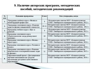 9. Наличие авторских программ, методических пособий, методических рекомендаци