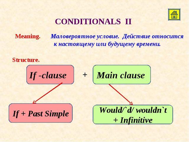 CONDITIONALS II Meaning. Structure. Маловероятное условие. Действие относится...