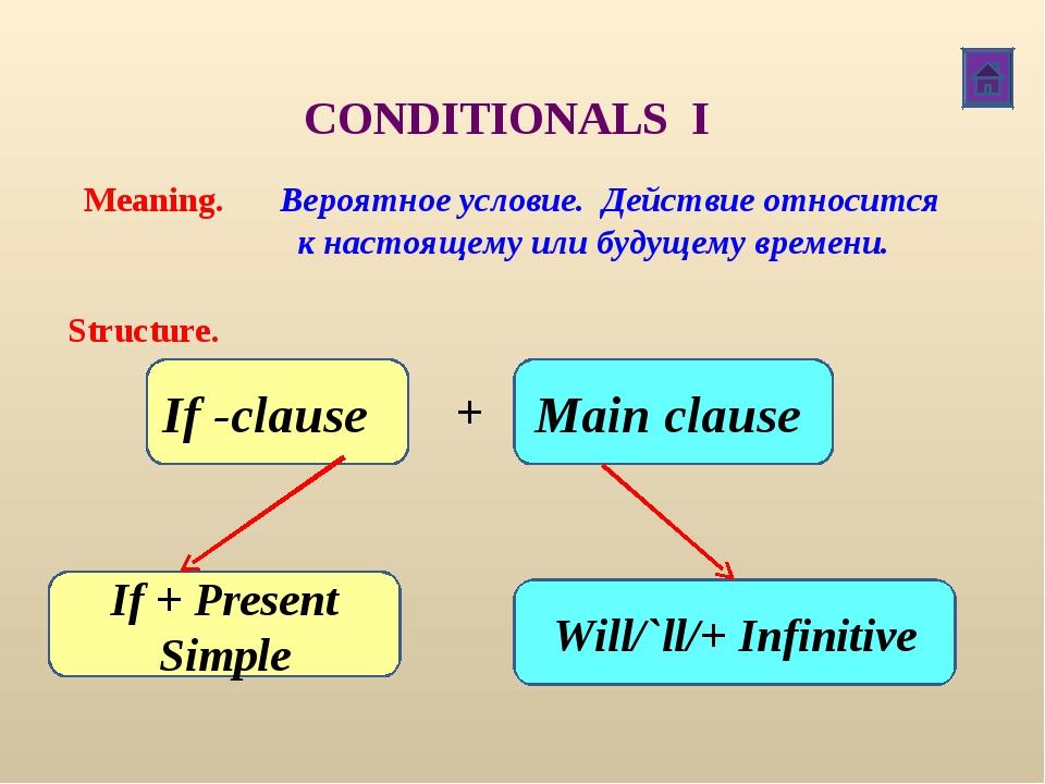 CONDITIONALS I Meaning. Structure. Вероятное условие. Действие относится к на...