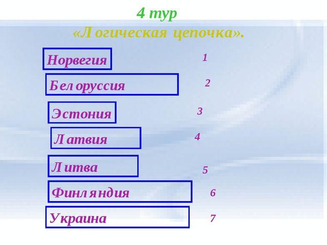 4 тур «Логическая цепочка». Норвегия Эстония Латвия Белоруссия 1 2 3 7 Литва...