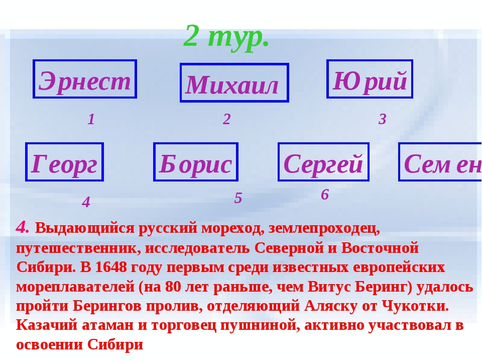 2 тур. Эрнест Георг Борис Сергей Михаил Юрий 6 1 5 4 3 2 4. Выдающийся русски...
