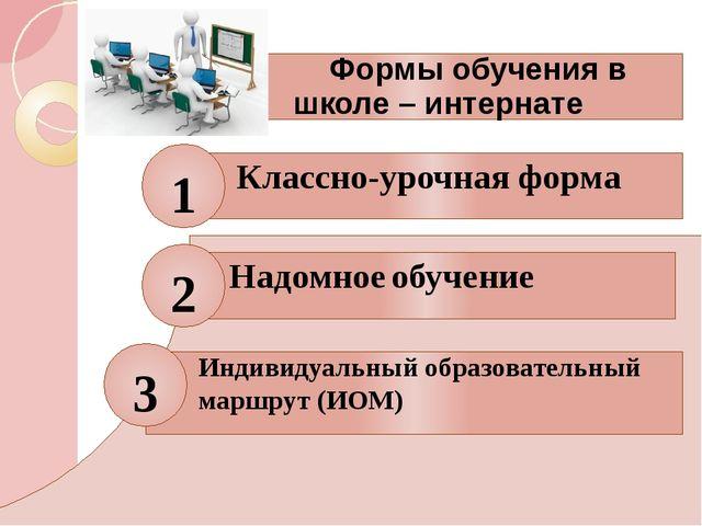 Формы обучения в школе – интернате Классно-урочная форма 1 Надомное обучение...