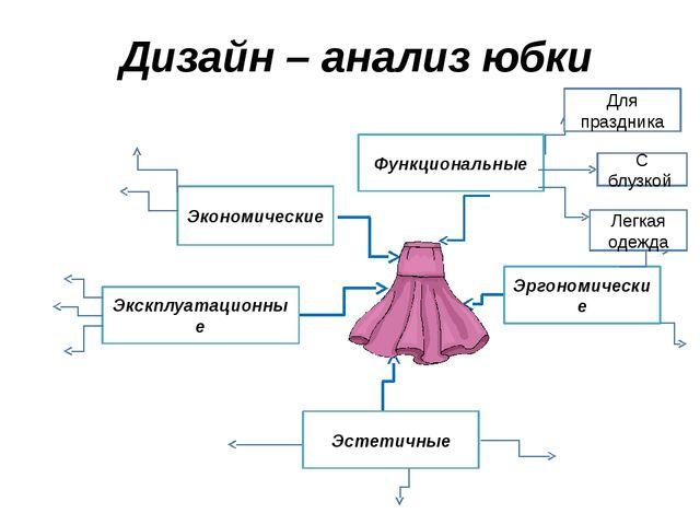 Дизайн – анализ юбки Экономические Функциональные Эстетичные Экскплуатационны...