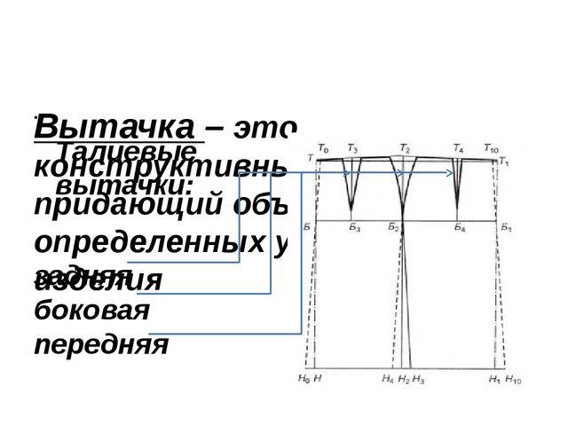 Вытачка – это конструктивный элемент, придающий объемность на определенных у...