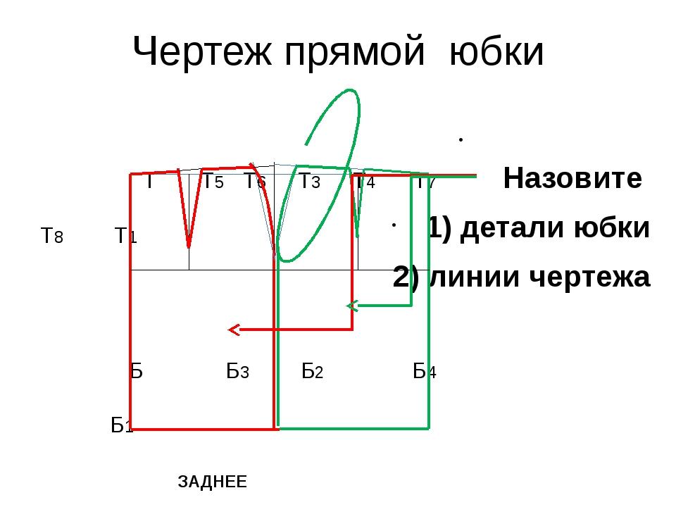 Чертеж прямой юбки Т Т5 Т6 Т3 Т4 Т7 Т8 Т1 Б Б3 Б2 Б4 Б1 ЗАДНЕЕ ПЕРЕДНЕЕ ПОЛОТ...