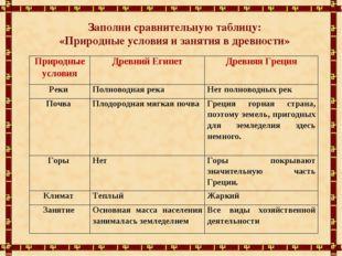Заполни сравнительную таблицу: «Природные условия и занятия в древности» Прир