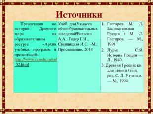 Источники Презентации по истории Древнего мира на образовательном ресурсе «А