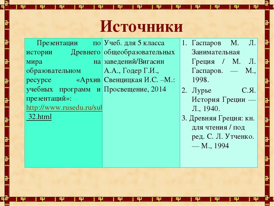 Источники Презентации по истории Древнего мира на образовательном ресурсе «А...