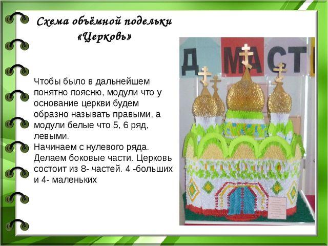 Схема объёмной подельки «Церковь» Чтобы было в дальнейшем понятно поясню, мод...