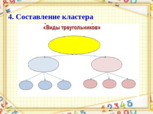 4. Составление кластера